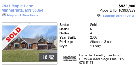 Homes sold in the Lake MInnetonka Area